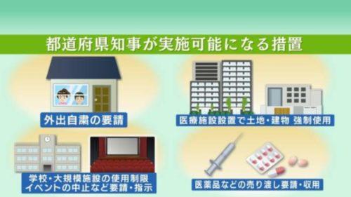 緊急 大阪 事態 宣言 保育園 緊急事態宣言とは?分かりやすくまとめてみた(保育園に通わせているママ目線)